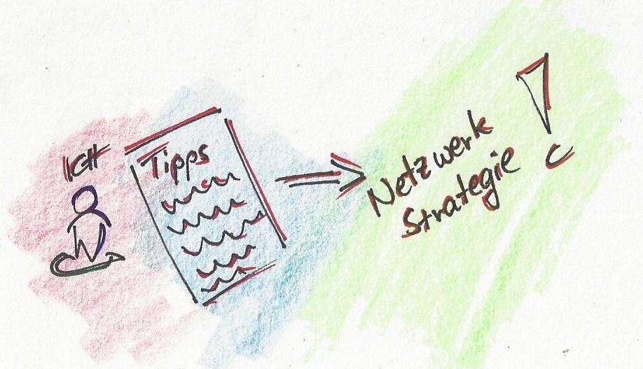 Networking – Wie funktioniert proaktives Netzwerken?