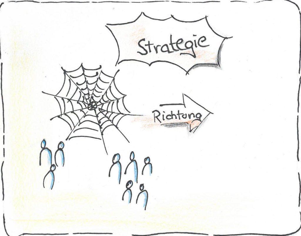 Strategisches Netzwerk aufbauen.