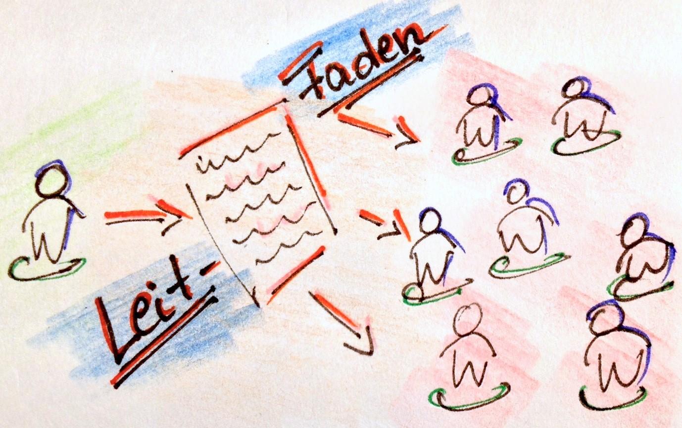 7 Erfolgsfaktoren für den Aufbau deines Netzwerks