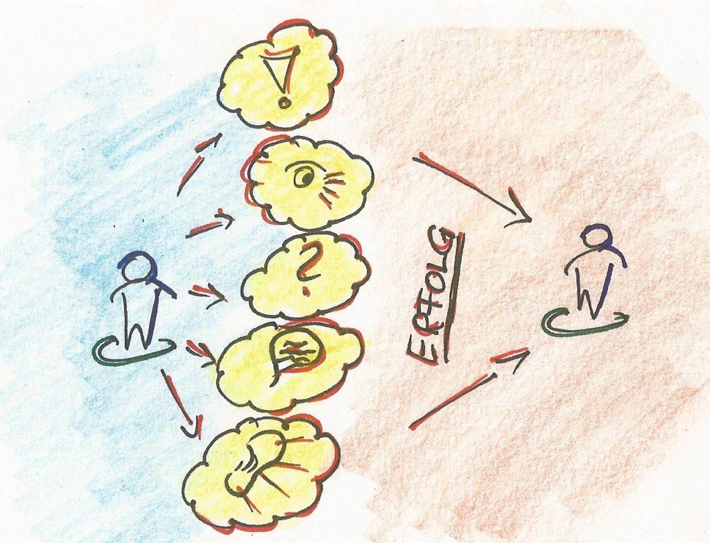 Das Erfolgsgeheimnis für erfolgreiches Netzwerken